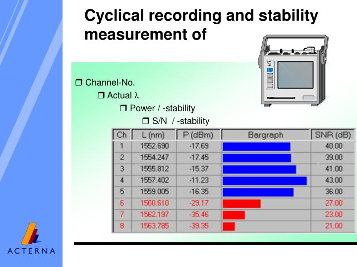 Cyclical recording and stability measurement of