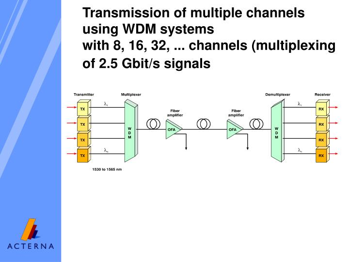 Transmission of multiple channels using WDM systems