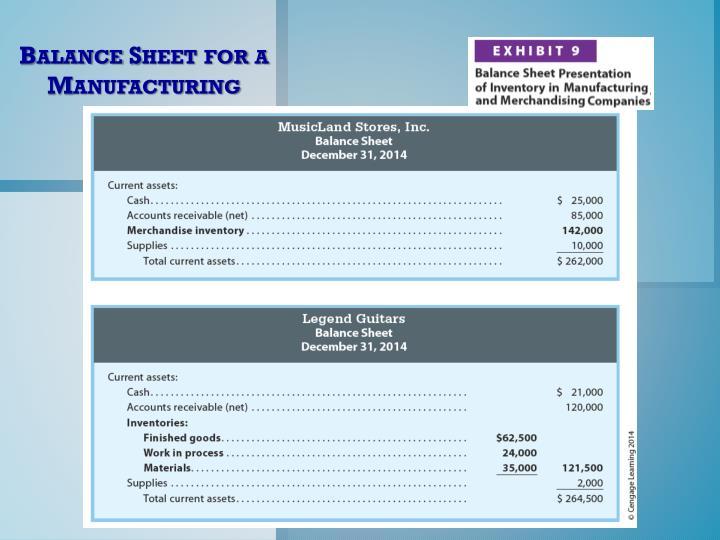 Balance Sheet for a Manufacturing