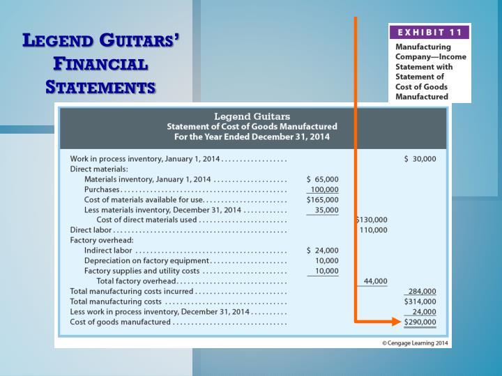 Legend Guitars' Financial Statements