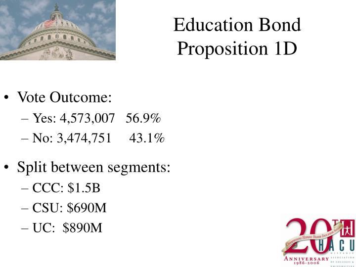 Education Bond