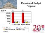 presidential budget proposal1