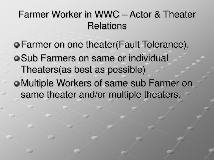 Farmer Worker in WWC – Actor & Theater Relations