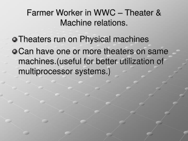 Farmer Worker in WWC – Theater & Machine relations.