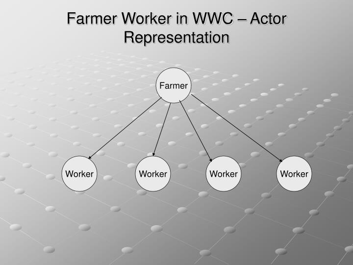 Farmer Worker in WWC – Actor Representation