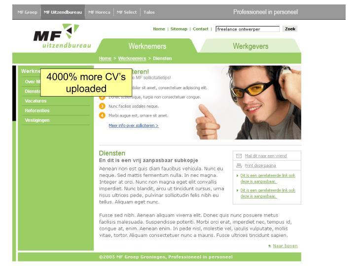 4000% more CV's uploaded