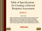 table of specifications for creating a selected response assessment module 4 2 course goal