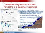 conceptualizing source areas and flowpaths in a glaciated watershed