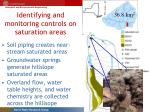 identifying and monitoring controls on saturation areas