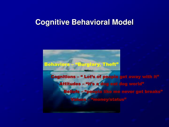 Cognitive Behavioral Model