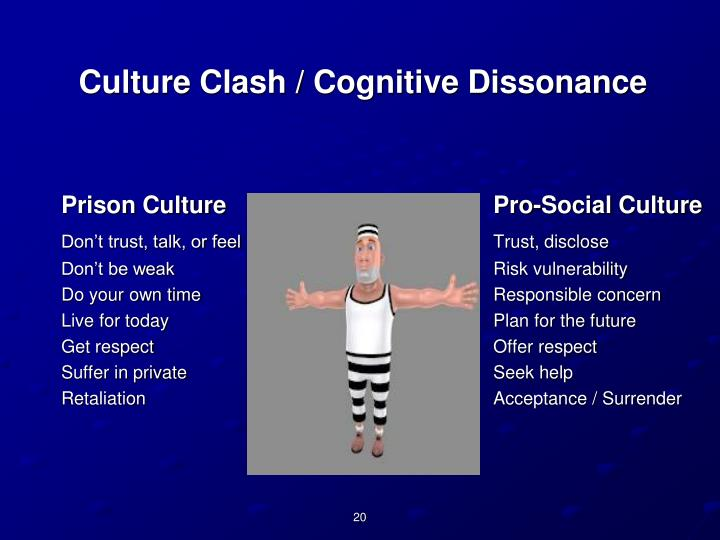 Culture Clash / Cognitive Dissonance