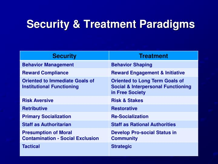 Security & Treatment Paradigms