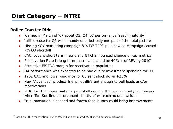 Diet Category – NTRI