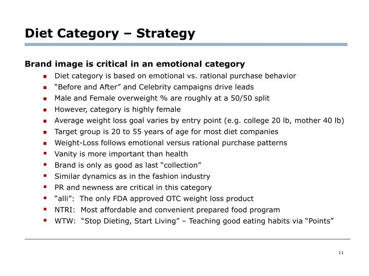 Diet Category – Strategy