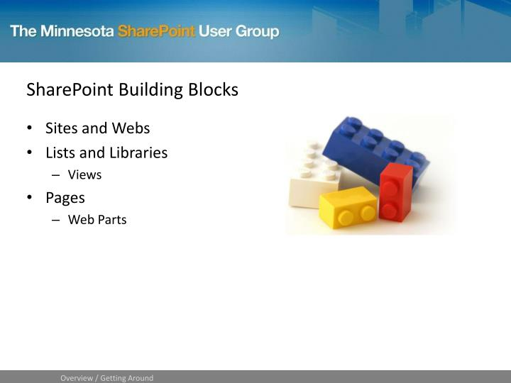 SharePoint Building Blocks