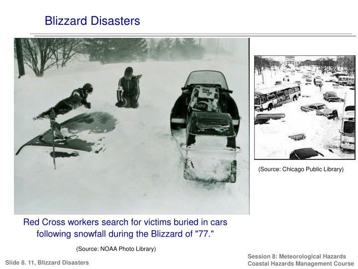 Blizzard Disasters