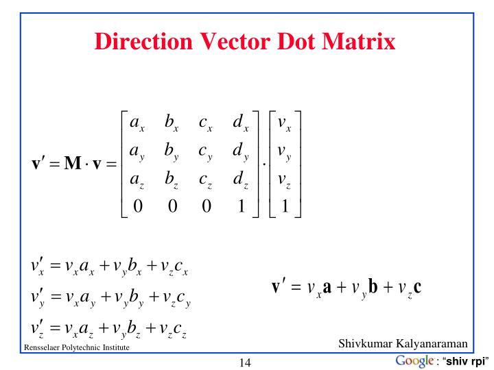 Direction Vector Dot Matrix