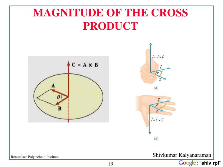 MAGNITUDE OF THE CROSS PRODUCT