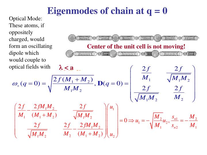 Eigenmodes of chain at q = 0