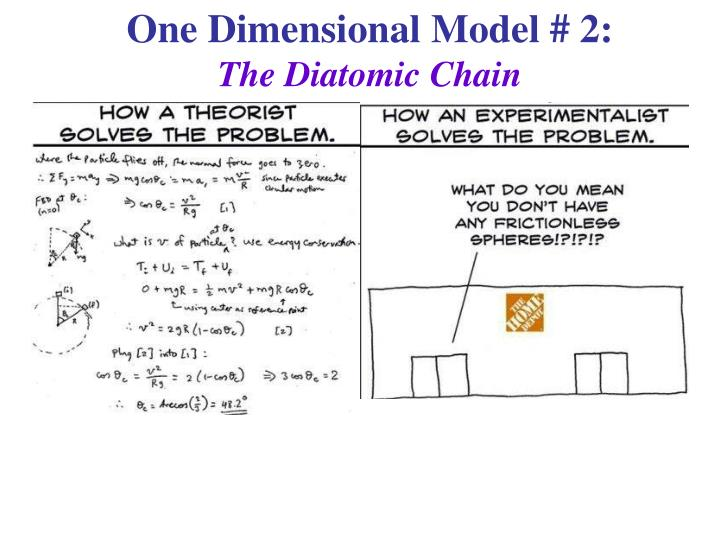 One Dimensional Model # 2: