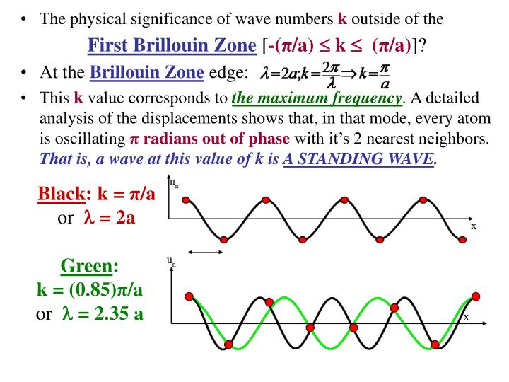 The physical significance of wave numbers