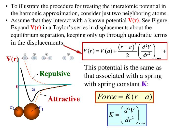 To illustrate the procedure for treating the interatomic potential in the harmonic approximation, co...
