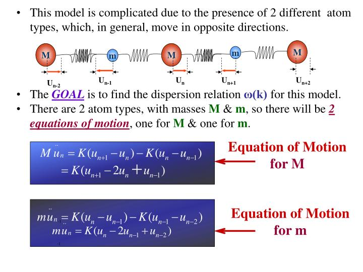 This model is complicated due to the presence of 2 different  atom types, which, in general, move in opposite directions.