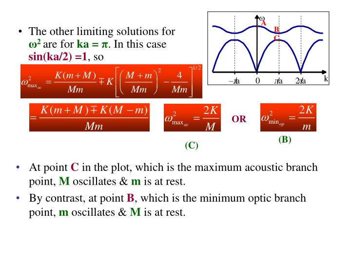 The other limiting solutions for