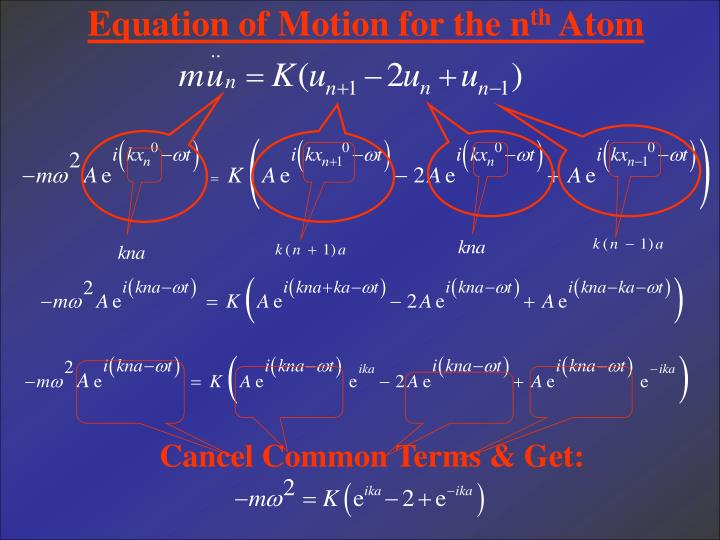 Equation of