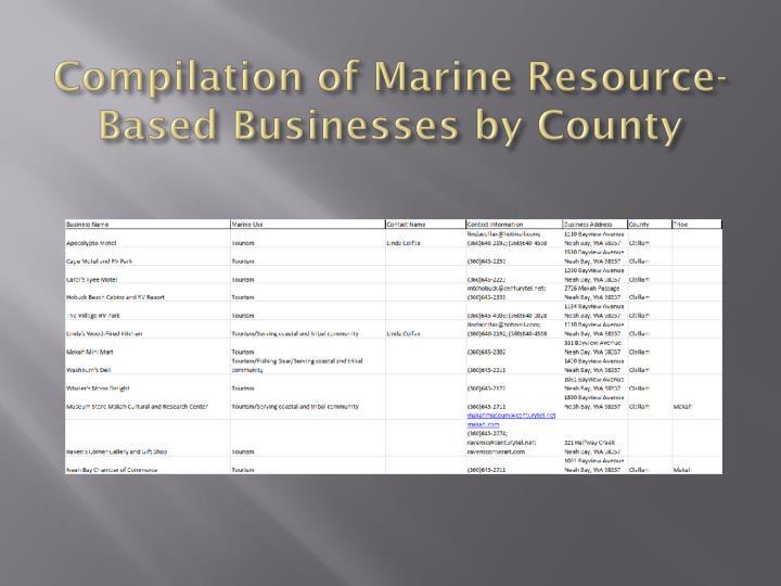 Compilation of Marine