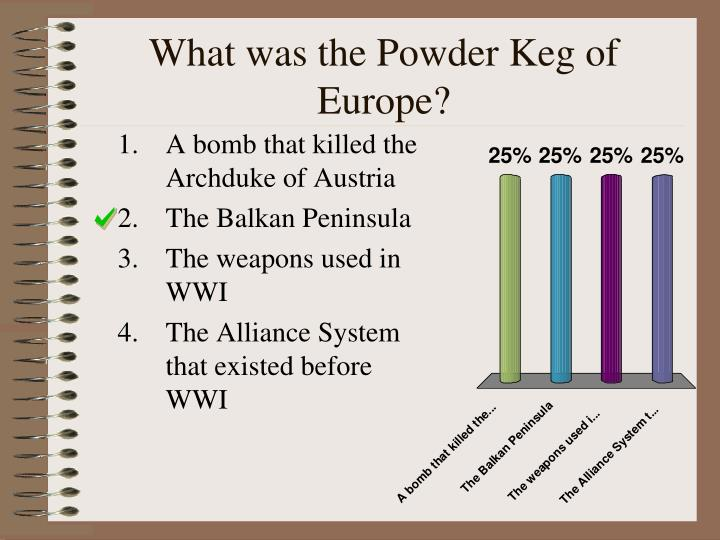 What was the Powder Keg of Europe?
