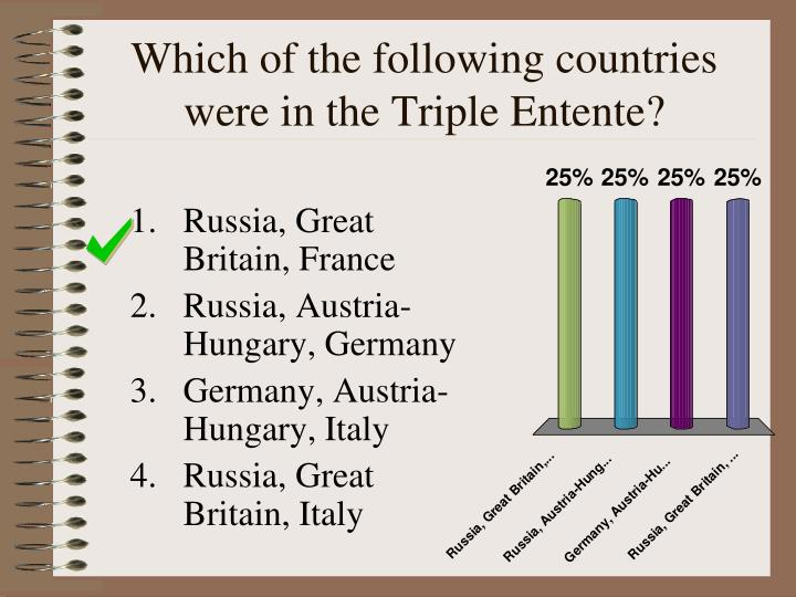 Which of the following countries were in the Triple Entente?