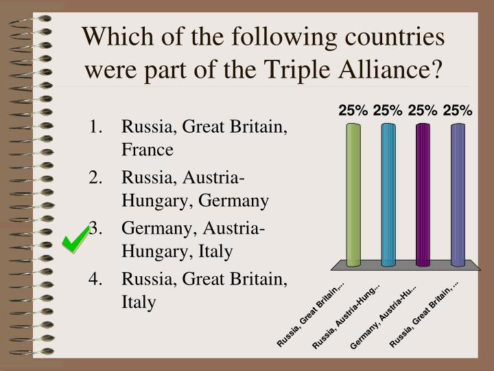 Which of the following countries were part of the Triple Alliance?