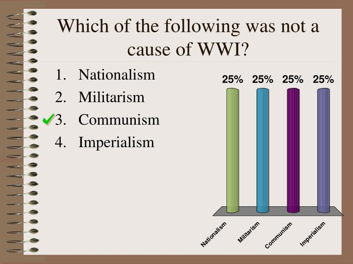 Which of the following was not a cause of WWI?