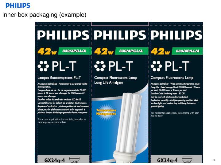 Inner box packaging (example)
