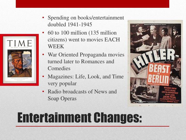 Spending on books/entertainment doubled 1941-1945