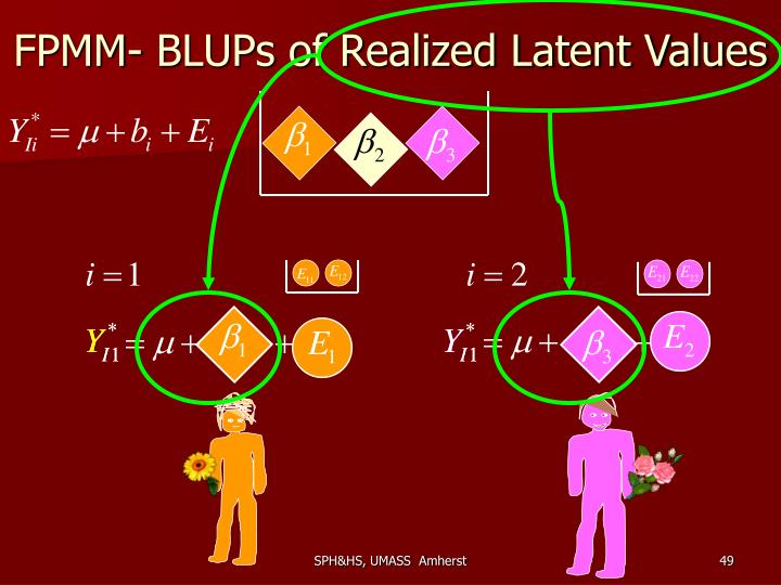 FPMM- BLUPs of Realized Latent Values