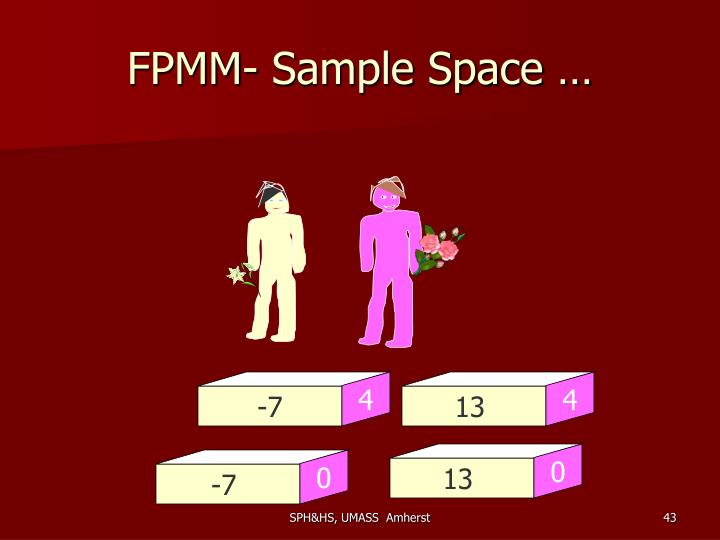 FPMM- Sample Space …
