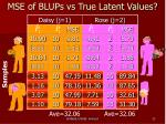 mse of blups vs true latent values