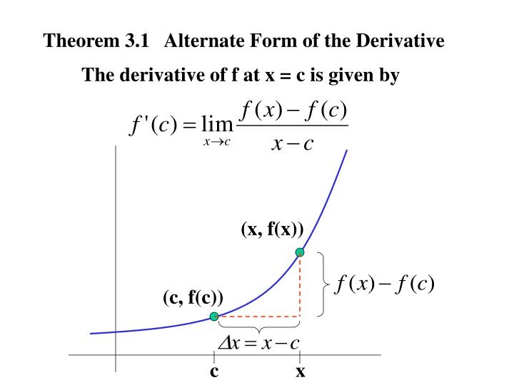 Theorem 3.1   Alternate Form of the Derivative