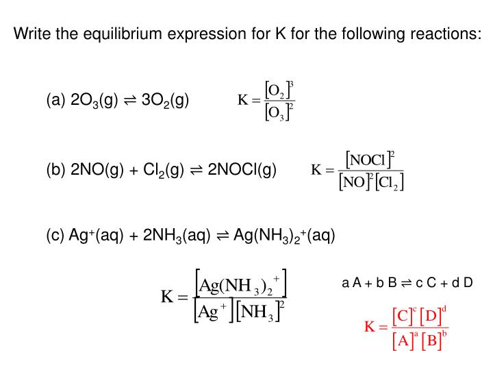 Write the equilibrium expression for K for the following reactions: