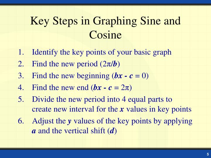 Key Steps in Graphing Sine and Cosine