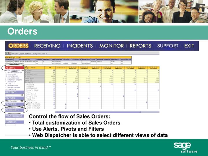 Control the flow of Sales Orders: