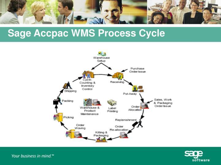 Sage Accpac WMS Process Cycle