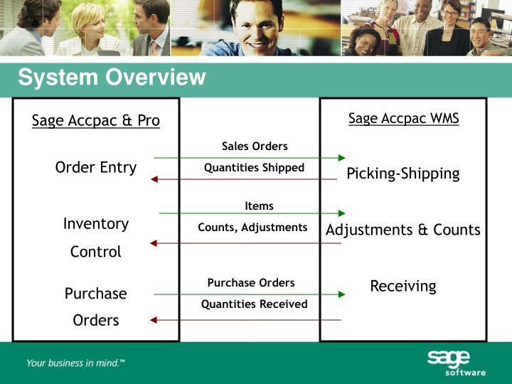 Sage Accpac & Pro