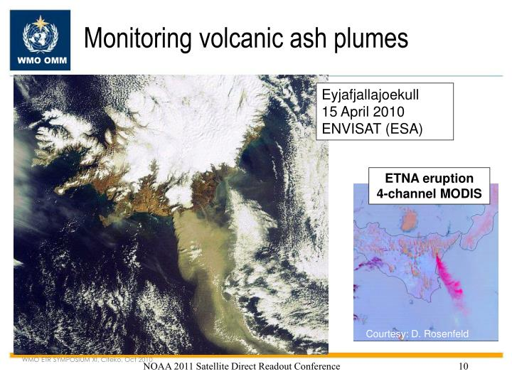 Monitoring volcanic ash plumes