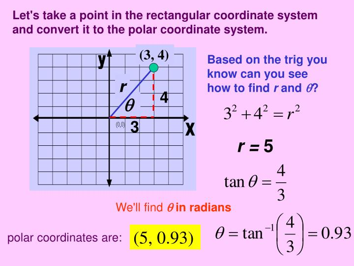Let's take a point in the rectangular coordinate system and convert it to the polar coordinate system.