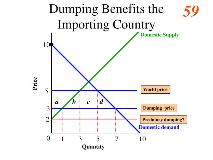 Dumping Benefits the