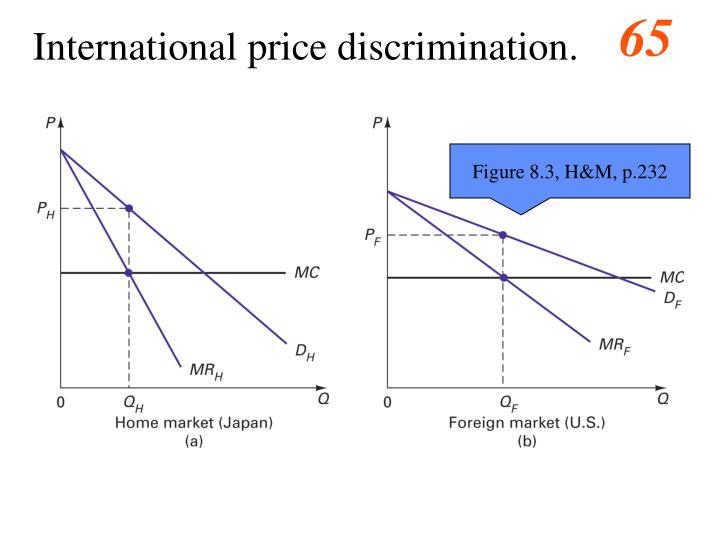 International price discrimination.