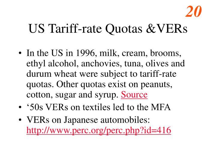 US Tariff-rate Quotas &VERs